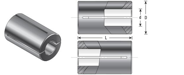 Router Bit Parts & Accessories
