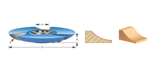 Carbide Tipped Shaper Cutters