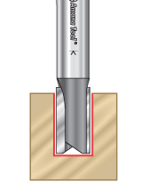 Left Hand Plunge Router Bits