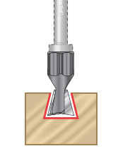 Dovetail Screw Type Cutters