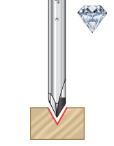 Diamond Tipped (PCD) CNC V-Engraving/Chamfering Router Bits