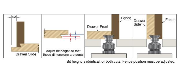 Drawer Lock Information