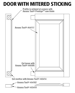 sc 1 st  Amana Tool & Deep Mortise and Long Tenon Cabinet Doors